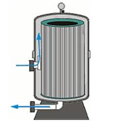 Cartridge Filters for Above Ground & In-Ground Swimming Pools