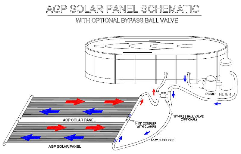 2x20ft Above Ground Solar Heating Panel Add On Kit By